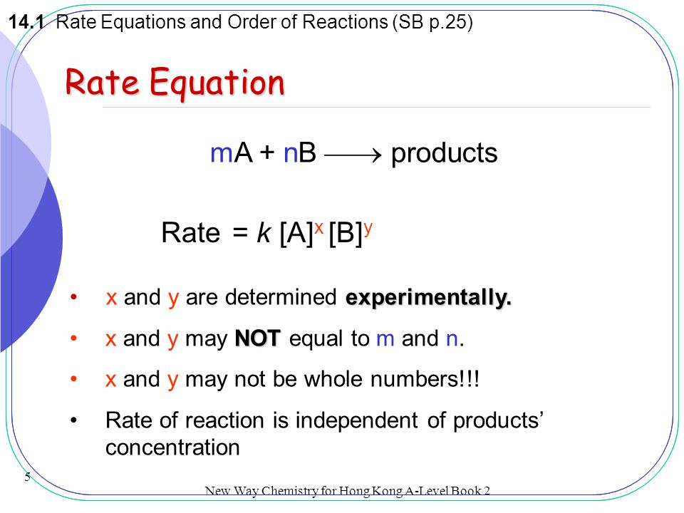 Rate Equation mA + nB  products Rate = k [A]x [B]y